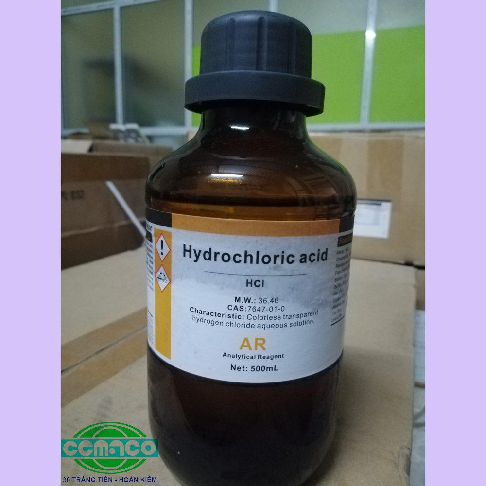 Hydrochloric Acid – HCl
